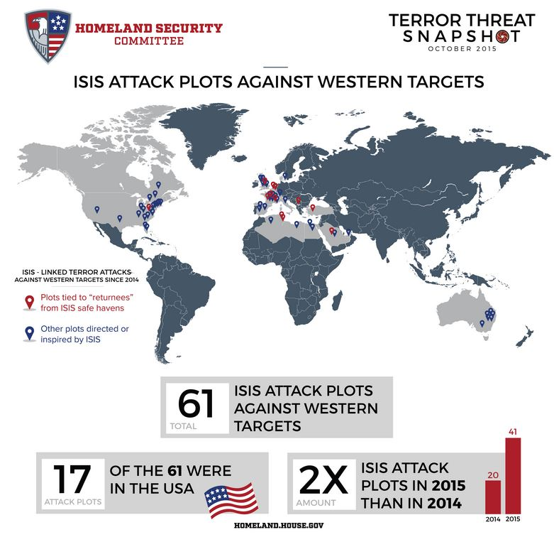 ISIS planned 17 terror attacks against U.S. as group expands its 'global footprint,' gov. report claims